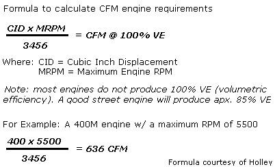 CFM_formula